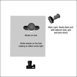 Lighting diagram for Jay - one light nude by Paul Jones