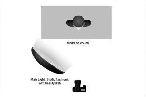 Jay in White by Paul Jones - lighting diagram