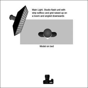 Lighting diagram : Rachelle - Nudes, by Paul Jones