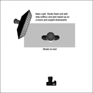Mischkah - Nude, lighting diagram, by Paul Jones